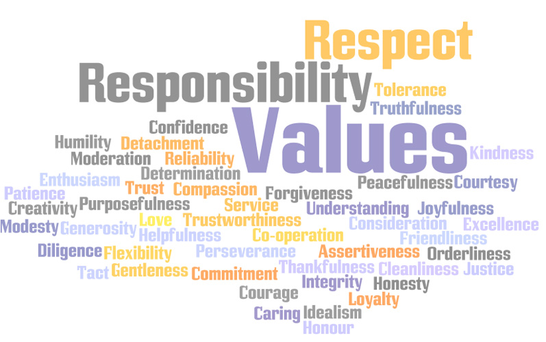 Important moral values list